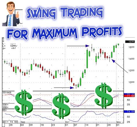 swing trading techniques pdf forex learning books pdf