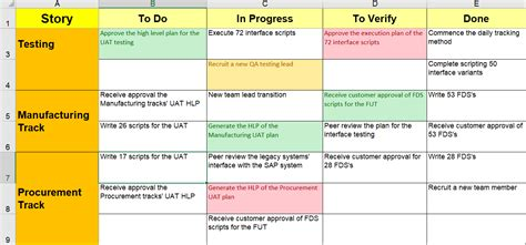 scrum board 4 templates and exles free project