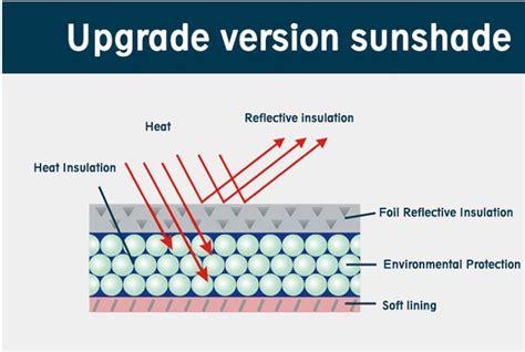 Oto Sun Shade Pelindung Uv Kaca Mobil 100 X 900 Cm sun shade pelindung uv kaca mobil 190 x 100 cm silver jakartanotebook