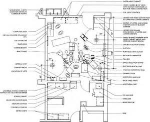 gallery for gt operating room floor plan