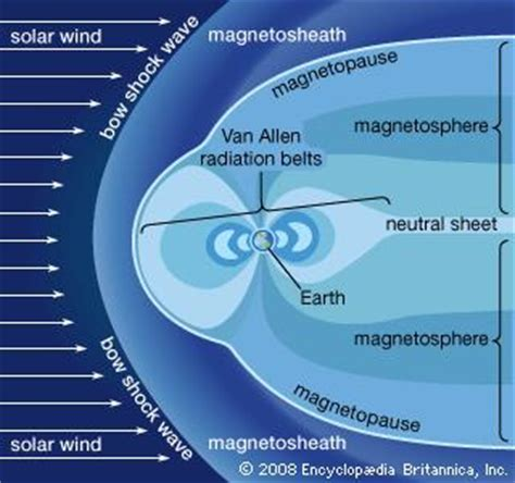 van allen radiation belt | astrophysics | encyclopedia