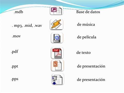 imagenes vectoriales y sus extensiones tipos de archivos y extensiones 1