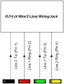 telephone rj11 wiring reference free knowledge base the duck project information for everyone