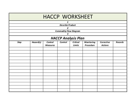 Haccp Worksheet Haccp Templates Free