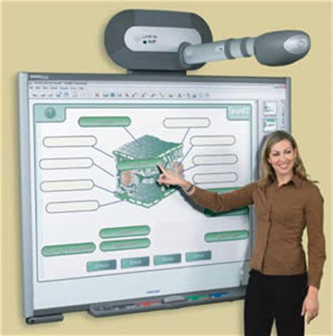 how to use an interactive whiteboard really effectively in your secondary classroom books smartboards livebinder