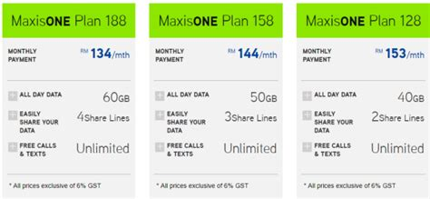 maxis offers  iphone   zerolution
