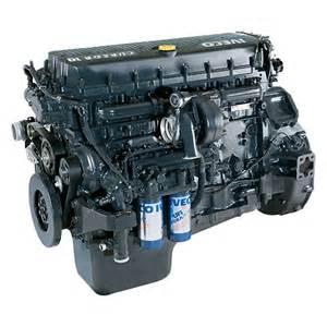 Fiat Industrial Engines Iveco Diesel Engines Hp Vs Rpm Iveco Motors Nef Cursor