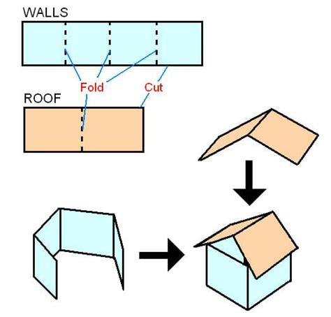 How To Make A Paper Roof - floodplain modeling activity teachengineering