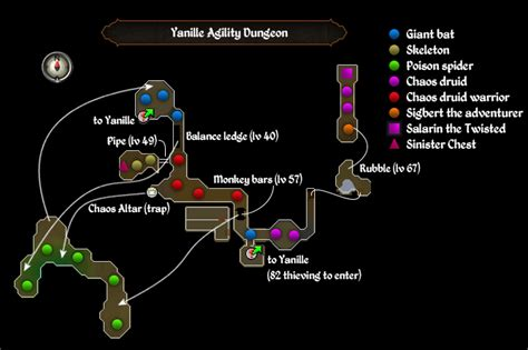 yanille agility dungeon map png