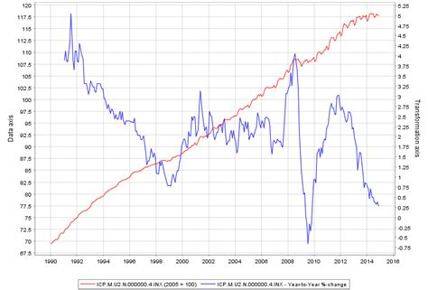 ecb no rate changes money astronomy
