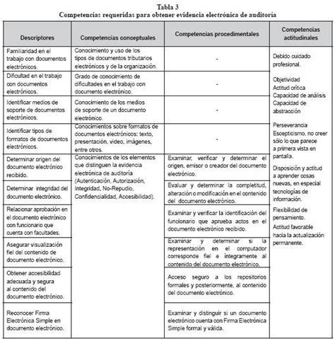 preguntas genericas y especificas con base en los elementos que distinguen a la evidencia