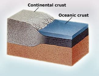 Which Earth Layer Is Made Out Of Basalt And Granite - layers of earth geology porfolio