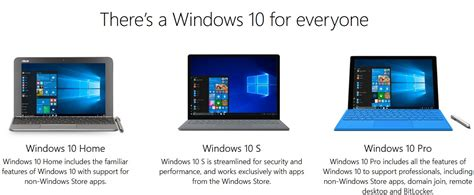 the difference between windows 10 s and windows 10 which