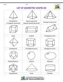 Name Of Shapes In Math » Home Design 2017
