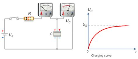 dc circuit capacitor inductor capacitor effect on dc 28 images voltage vs current in a resistor capacitor or inductor