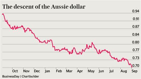 1 china dollar to sgd australian dollar forecast to hit us60 cents