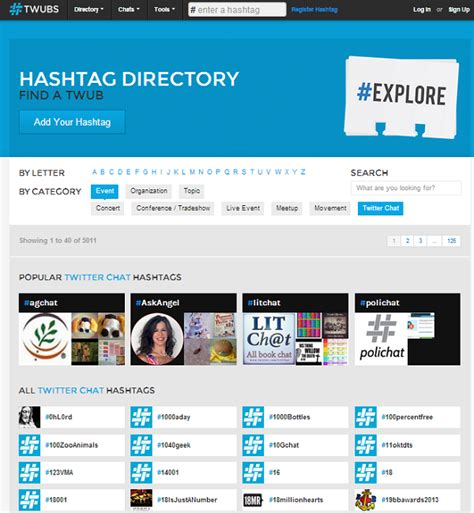 Directory Search Plus Hangouts Chats For Marketing Business Socialchat S