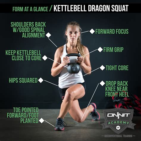 kettlebell swing alternative form at a glance kettlebell squat onnit academy