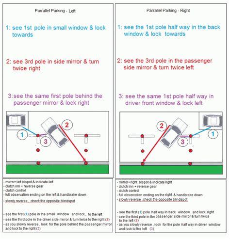 ohio maneuverability test diagram driving test parking dimensions australian mathematics