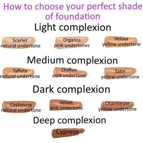 how to pick a lshade 78 images about pered beauty s younique color matching