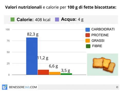 alimenti calorie per 100 grammi fette biscottate propriet 224 calorie e valori nutrizionali