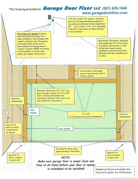 How To Frame Garage Door Opening Garage Door Framing Diagram Pilotproject Org