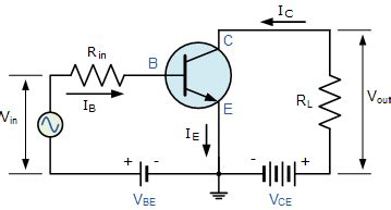 transistor lifier configurations bjt transistor tutorial a site