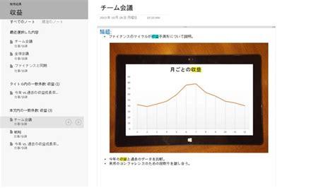 windows 8 onenote tutorial onenote for windows 8 ダウンロード