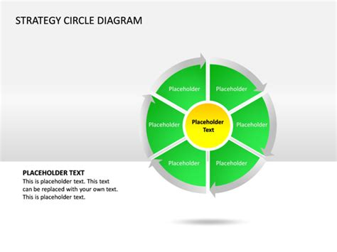 an introduction to the three circle strategy for a fulfilling books powerpoint slide circle diagram 3d green 6 slices