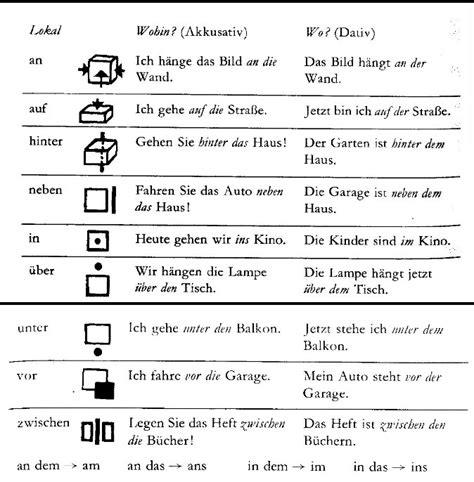wann nominativ und akkusativ предлоги с дательным и винительным падежом pr 228 positionen