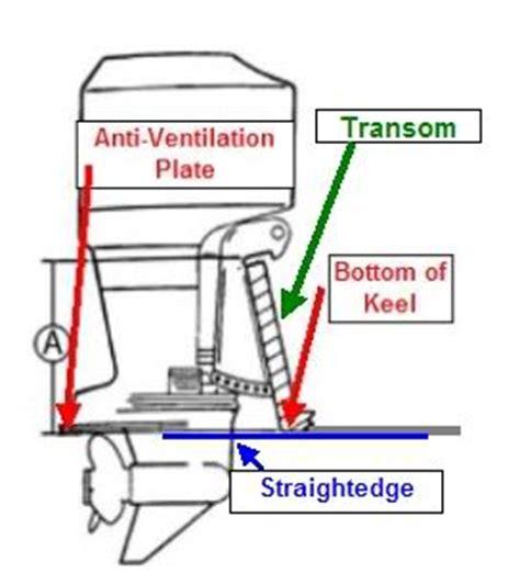 cavitatieplaat buitenboordmotor remote steering question from a yachtie that s just bought