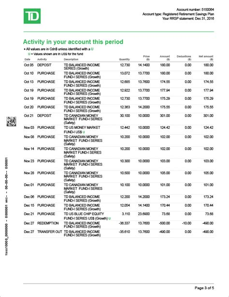 Td Bank Statement Letter developing research questions writing center important topics for essay css 2014