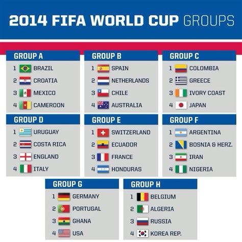 world cup groups 2014 fifa world cup groups