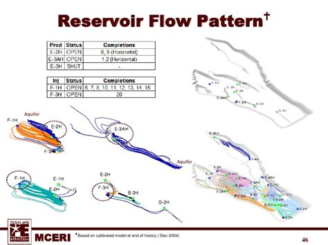 reservoir characterization workflow bhark e w a m mceri norne field reservoir model