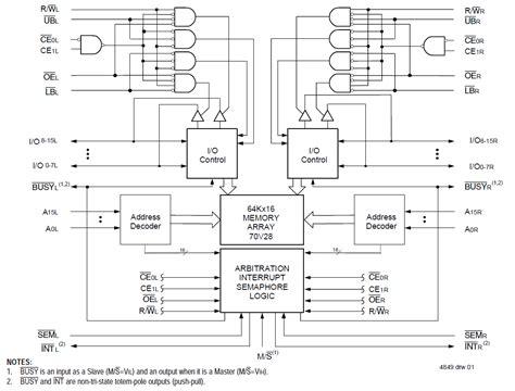 block diagram of inductor 70v28l20pfgi idt mouser