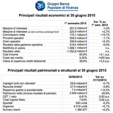 Banca Popolare Di Vicenza Schio by Banca Popolare Di Vicenza 1 Miliardo Di Perdite