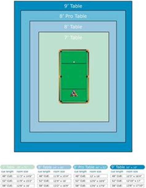 How Much Room Is Needed For A Pool Table by Tip 4 How Much Room Do I Need For A Pool Table