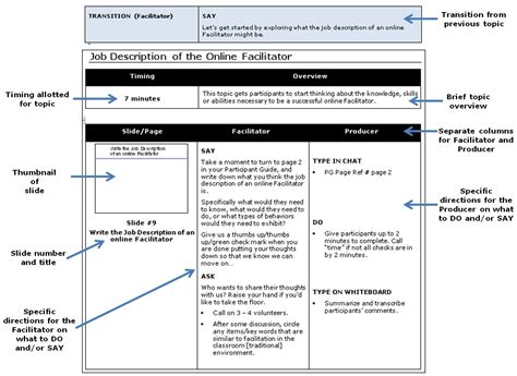 facilitator guide template using a facilitator guide to manage the