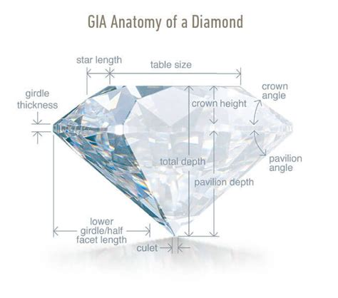 design home earn diamonds what are the perfect diamond cut proportions for maximum