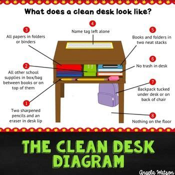 Spring Cleaning Hacks by 1000 Images About Classroom Organization On Pinterest