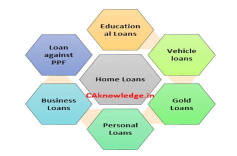 house loan types types of loans 9 types of loans in india bank loan in india