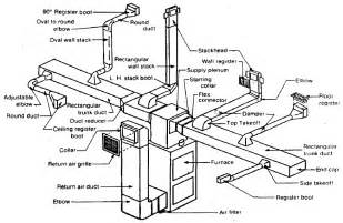 hvac components diagram pictures to pin on pinsdaddy