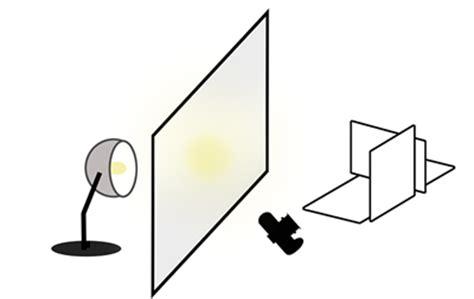 beleuchtung produktfotografie produktfotografie tipps checklisten vom profi fotografen