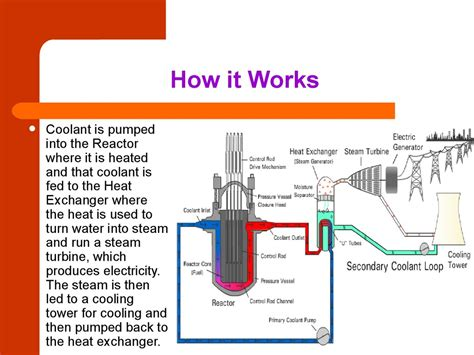 delighted working of steam power plant pdf pictures nuclear power plants principle of operation and