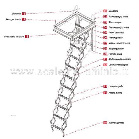 scale x soffitte scale retrattili per soffitte e sottotetti 50 x 70