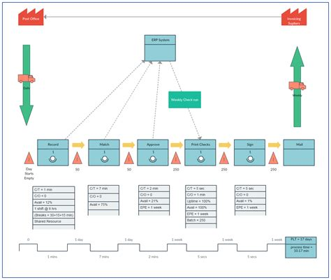 value map template value mapping templates to quickly analyze your