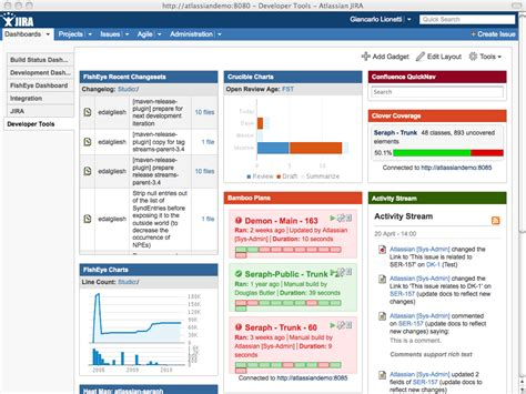 jira task template the jira dashboard at the center of your development