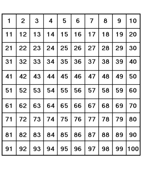 a printable hundreds chart search results for printable 100s chart calendar 2015