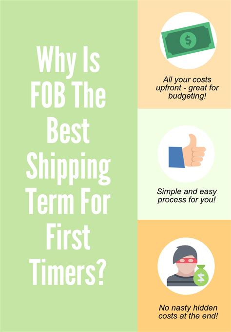 fob shipping terms price and costs explained shippo