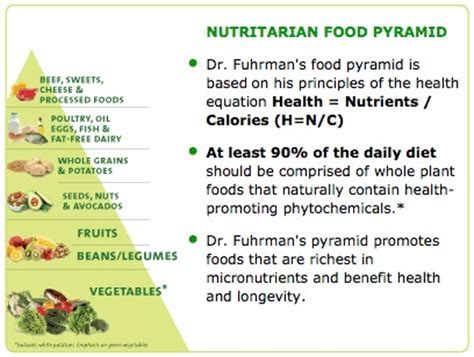 High Nuturient Dense Foods For Detox by Nutrient Density Drfuhrman